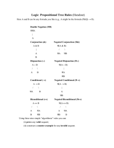 Logic: Propositional Tree Rules (Handout)
