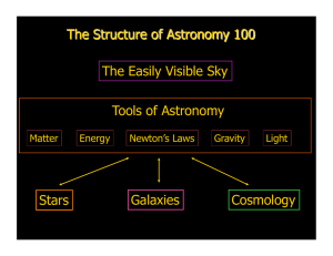 The Easily Visible Sky Tools of Astronomy Stars Galaxies Cosmology