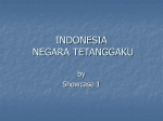 Facts of Indonesia