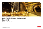Asia Pacific market background May 2016