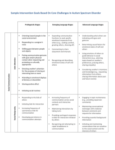 Sample Intervention Goals Based On Core Challenges