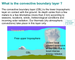 What is the convective boundary layer