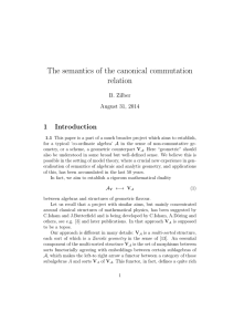 The semantics of the canonical commutation relation