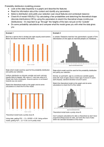 Probability distribution modelling process: Look at the data