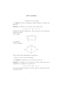 HOPF ALGEBRAS 1. Algebras and coalgebras 1.1. Algebras. We