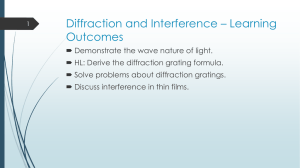 Diffraction and Interference * Learning Outcomes