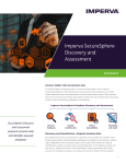 Imperva SecureSphere Database Assessment
