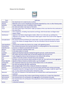Glossary for the Lithosphere