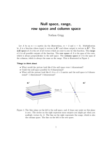 Null space, range, row space and column space
