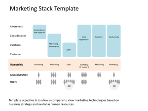 Marketing Stack Template