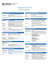 PATHOGEN SAFETY DATA SHEET Streptococcus agalactiae