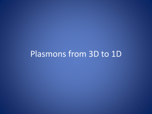 Plasmons from 3D to 1D - FU Berlin
