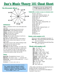 Dan`s Music Theory 101 Cheat Sheet []