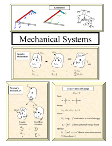 Mechanical Systems - Rose