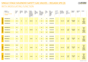 SINGLE STAGE SOLENOID SAFETY GAS VALVES – REGADA SP0