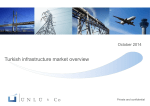 Turkish infrastructure market overview