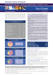 SVLS Fact sheet FEB AW - International Biotechnology Trust plc