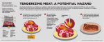 tenderizing meat: a potential hazard