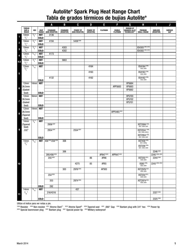 Autolite Spark Plug Heat Range Chart Tabla De Grados Termicos