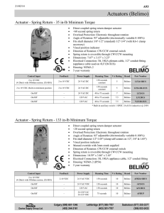 Actuators (Belimo) - Davies Supply Group Ltd.