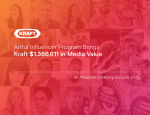 Kraft $1366611 in Media Value