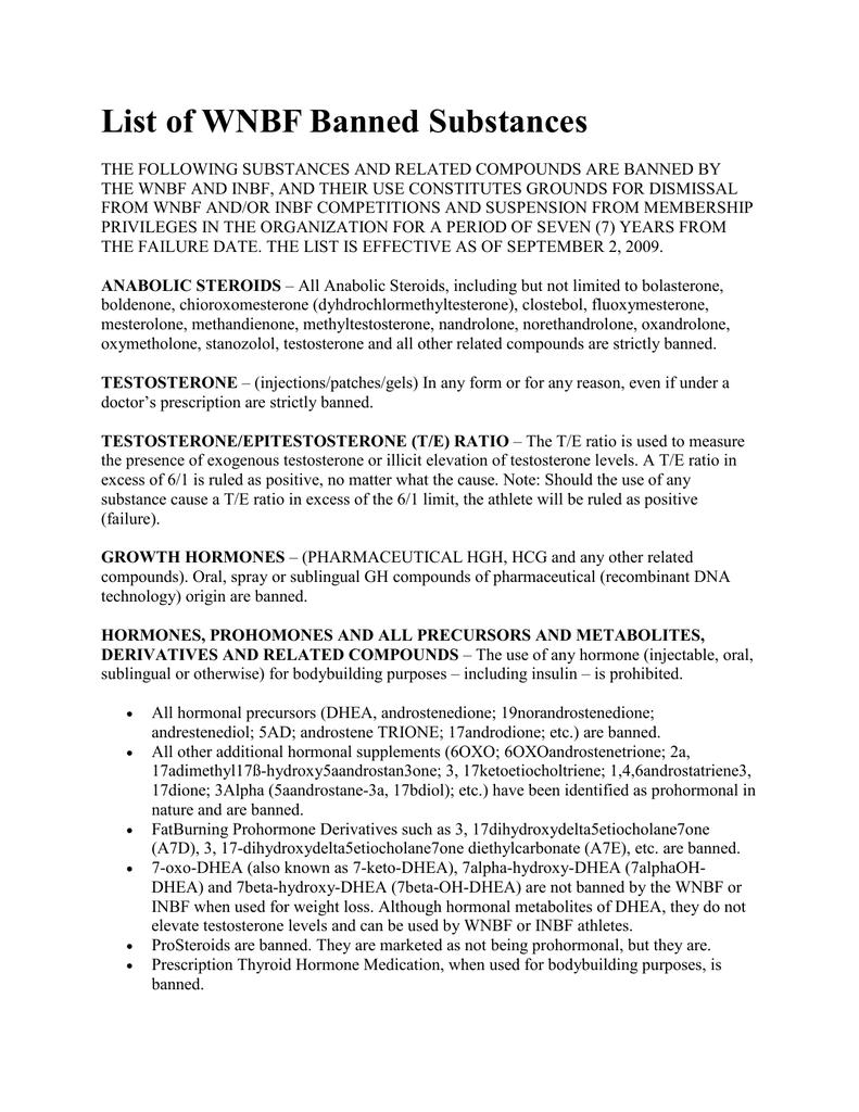 List of WNBF Banned Substances