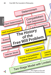 The History of the Free Will Problem