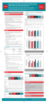 Efficacy, Safety and Tolerability of Etravirine With and Without
