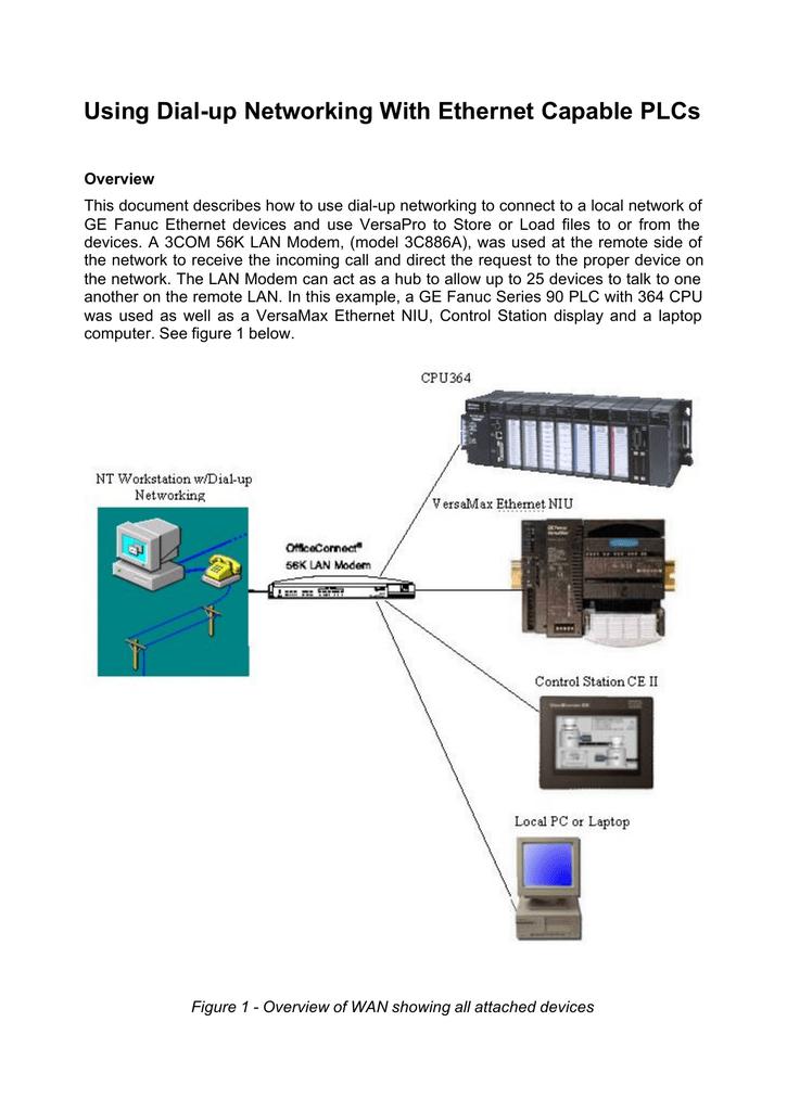 3Com CM Dial Up Protocol Drivers Download