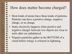 How does matter become charged?