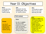 Year 11: Objectives