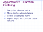 Clustering.examples