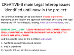 CReATIVE-B IPR findings Rev