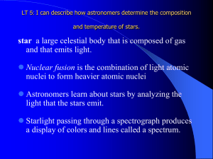 LT 5: I can describe how astronomers determine the composition