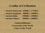 Cradles of Civilization Ancient Sumerians