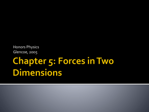 Chapter 5: Forces in Two DImensions