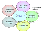 Population Ecology - CarrollEnvironmentalScience