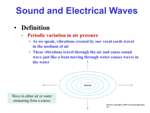 Distinguishing Characteristics Frequency Sound and Electrical Waves