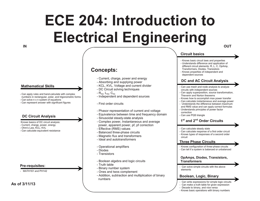 Ece 204 Introduction To Electrical Engineering Mathematical Skills Diode Logic Circuits