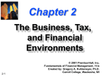 Chapter 2 -- The Business, Tax, and Financial Environments