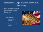 Chapter 9.2 Organization of the US Economy