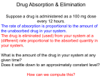 Drug Absorption Intro
