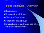 Food Additives - Overview - Home