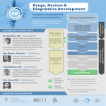 Drugs, Devices & Diagnostics Development focused on development and commercialization