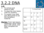 3.2.2 DNA - misslongscience / FrontPage