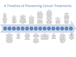 A Timeline of Pioneering Cancer Treatment