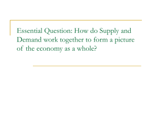 5 Demand & Supply Together