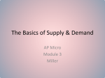 The Basics of Supply & Demand