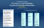 Web Sites as a Tool in Building Organizational