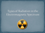 Types of Radiation in the Electromagnetic Spectrum Office 2003
